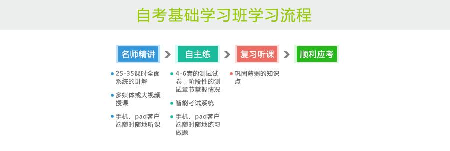 自考公共课 03708 中国近现代史纲要复习笔记串讲资料